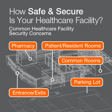 Security for Healthcare Facilities